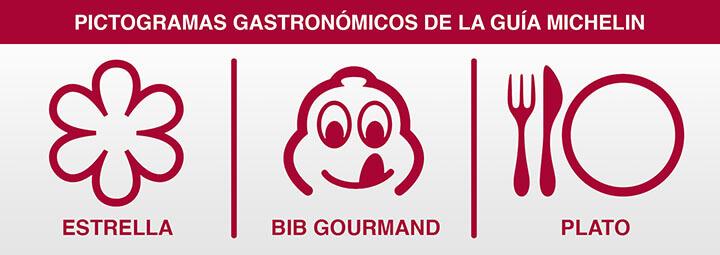 Pictogramas gastronómicos de la Guía Michelin